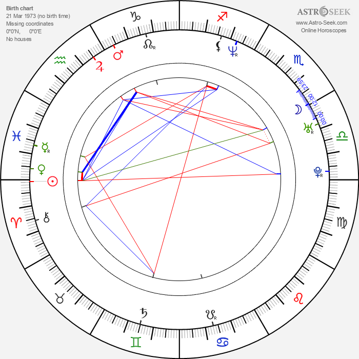 Olivier Abbou - Astrology Natal Birth Chart