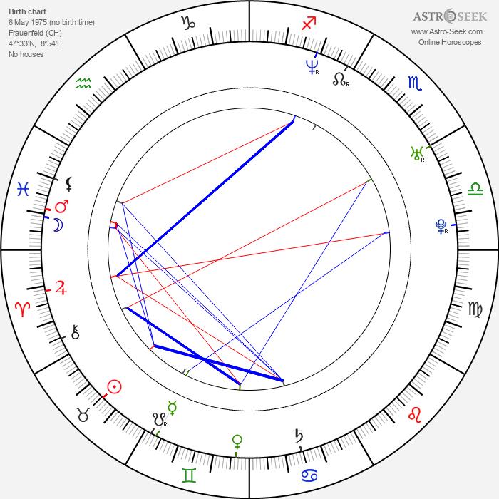 Olivier Beguin - Astrology Natal Birth Chart