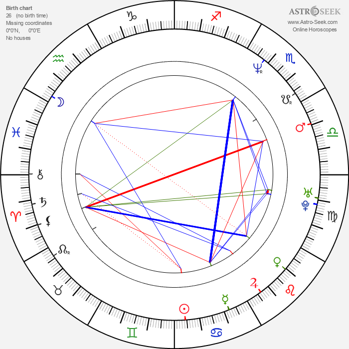 Olivier Dahan - Astrology Natal Birth Chart