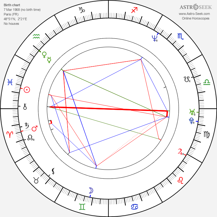 Olivier Klein - Astrology Natal Birth Chart