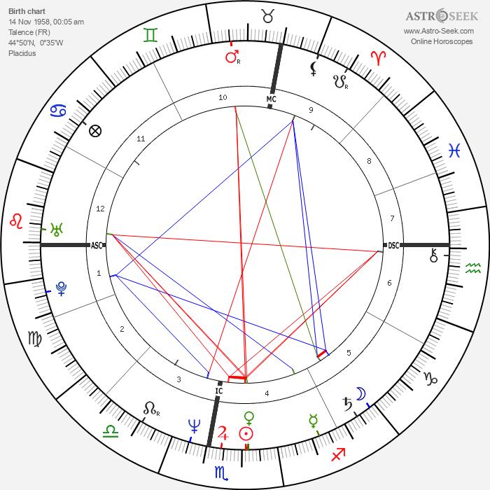 Olivier Marchal - Astrology Natal Birth Chart