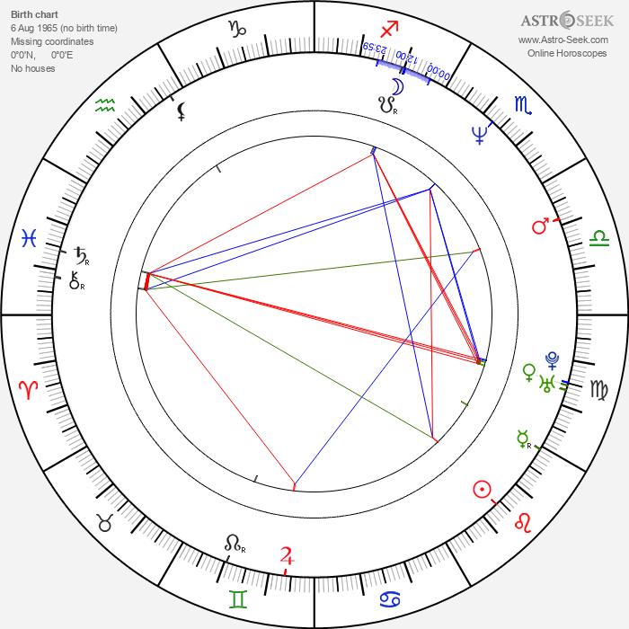 Olivier Megaton - Astrology Natal Birth Chart