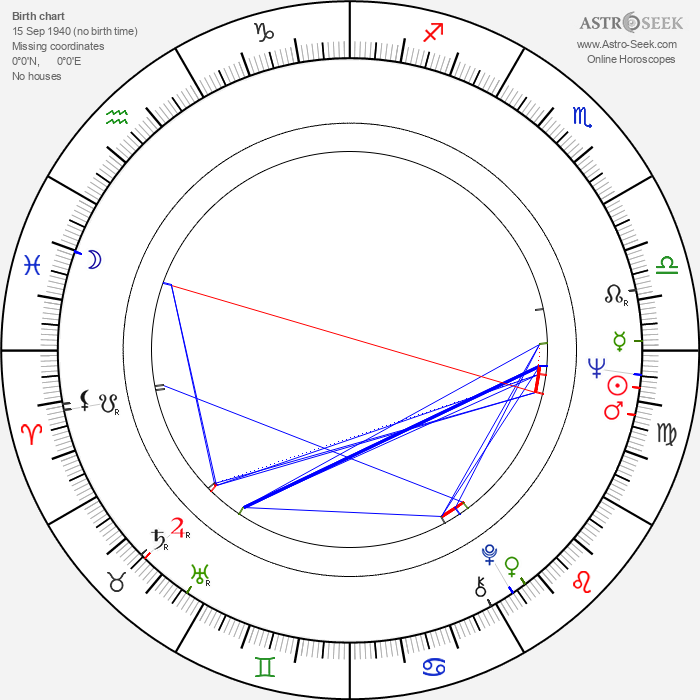 Olivier Perrier - Astrology Natal Birth Chart
