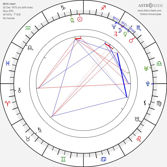 Olivier Sitruk - Astrology Natal Birth Chart