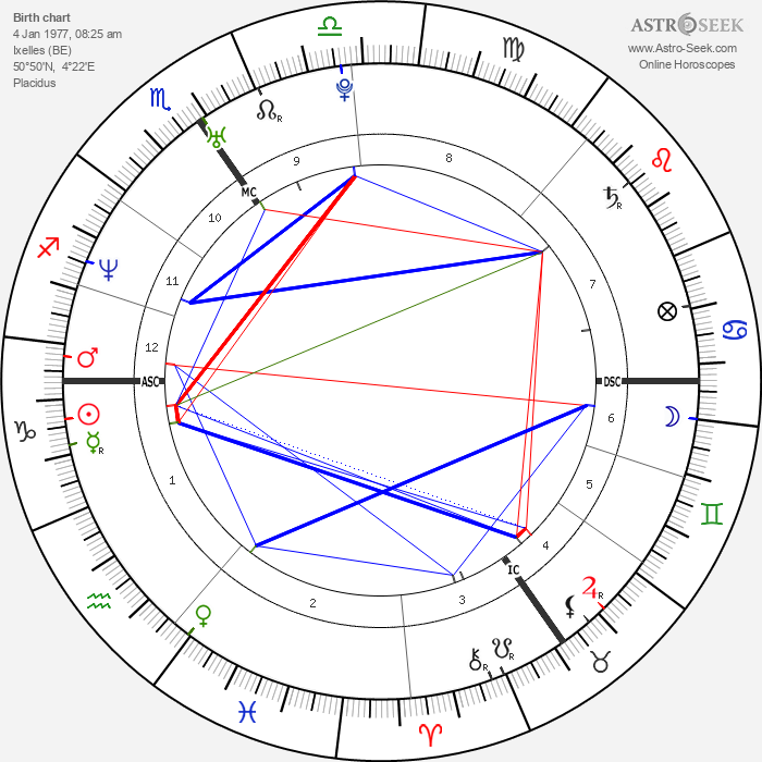 Olivier Theyskens - Astrology Natal Birth Chart