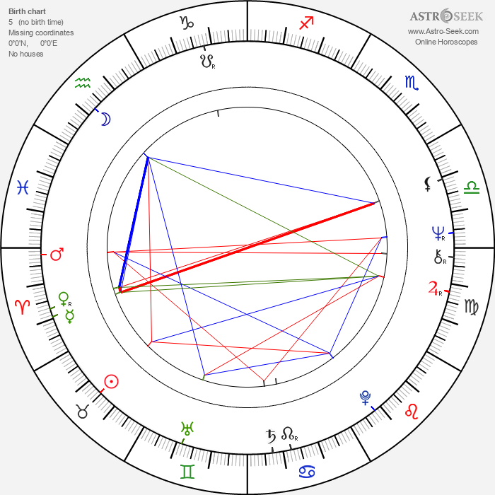 Olli Tuominen - Astrology Natal Birth Chart