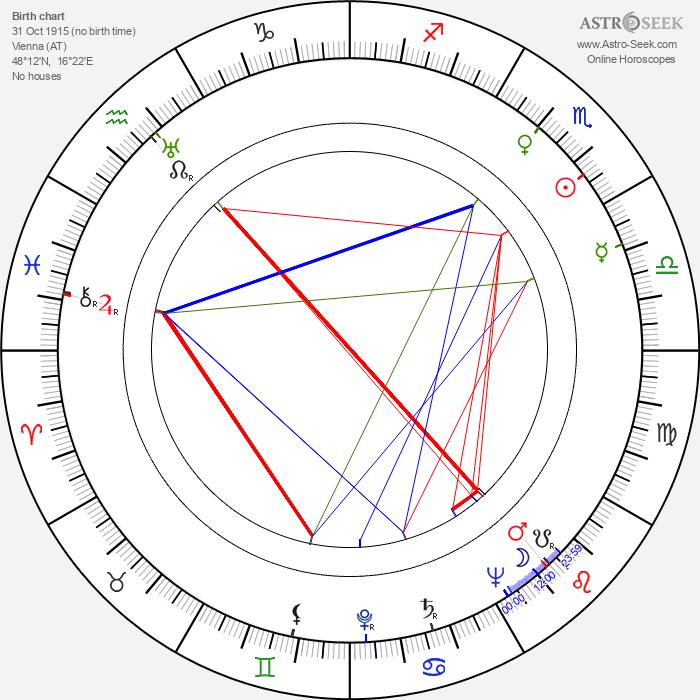 Olly Holzmann - Astrology Natal Birth Chart