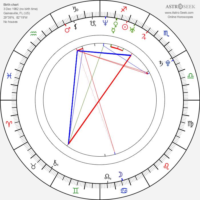 Olympia Kricos - Astrology Natal Birth Chart