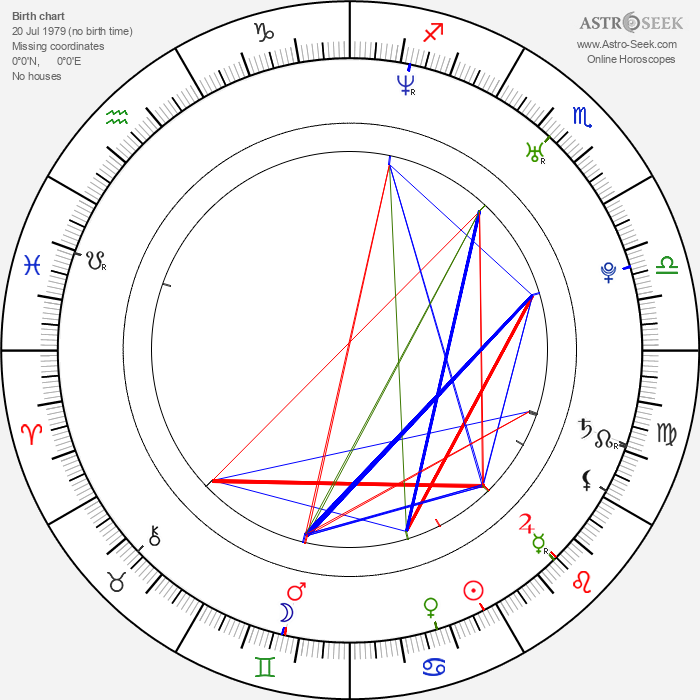Omar Berdouni - Astrology Natal Birth Chart