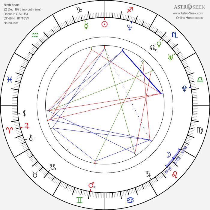 Omar J. Dorsey - Astrology Natal Birth Chart