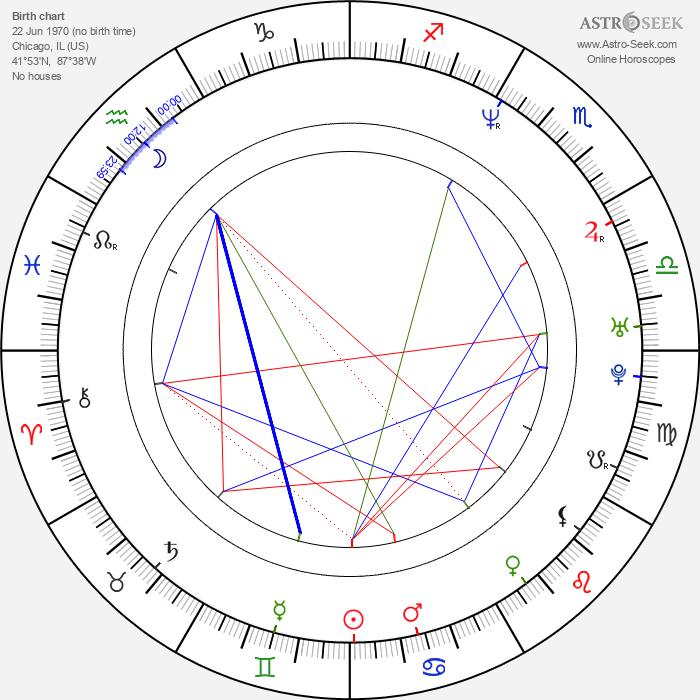 Omar McClinton - Astrology Natal Birth Chart