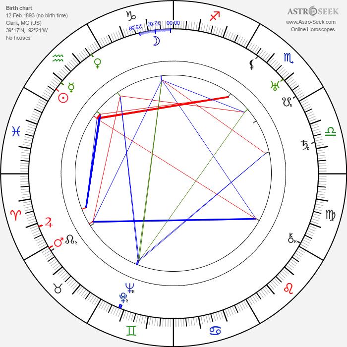 Omar N. Bradley - Astrology Natal Birth Chart