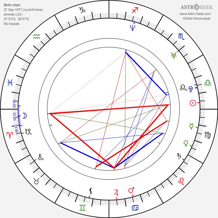Omar Naim - Astrology Natal Birth Chart