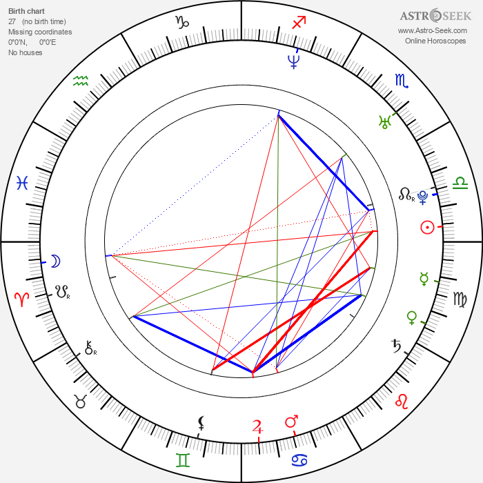 Omar Naim - Astrology Natal Birth Chart