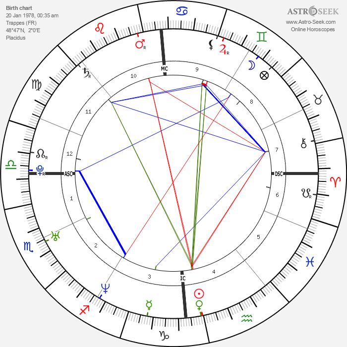 Omar Sy - Astrology Natal Birth Chart