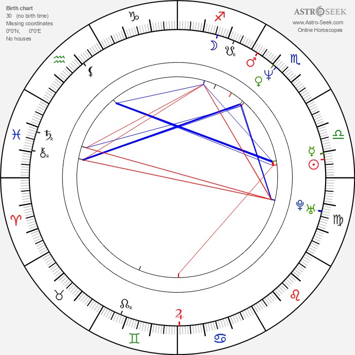 Omid Djalili - Astrology Natal Birth Chart