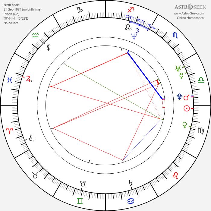 Ondřej Anděra - Astrology Natal Birth Chart