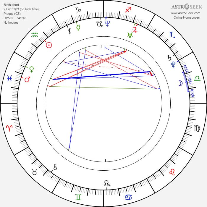 Ondřej Gregor - Astrology Natal Birth Chart