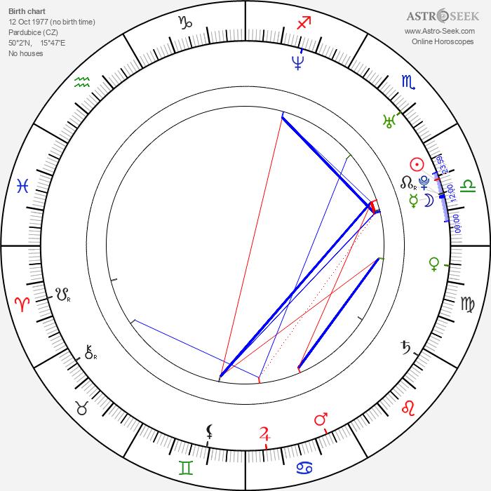 Ondřej Izdný - Astrology Natal Birth Chart