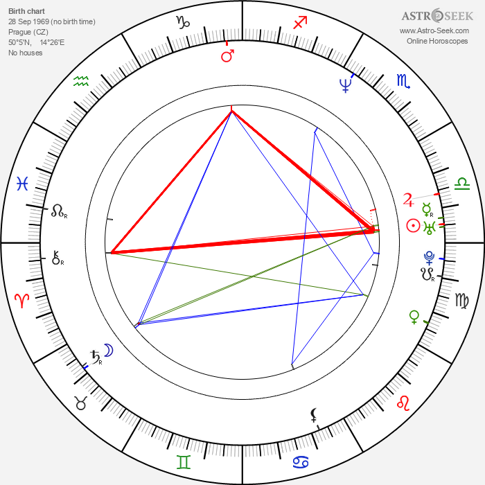 Ondřej Kepka - Astrology Natal Birth Chart