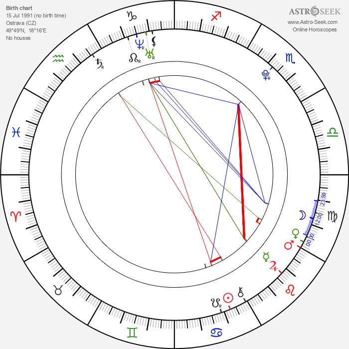 Ondřej Malý - Astrology Natal Birth Chart