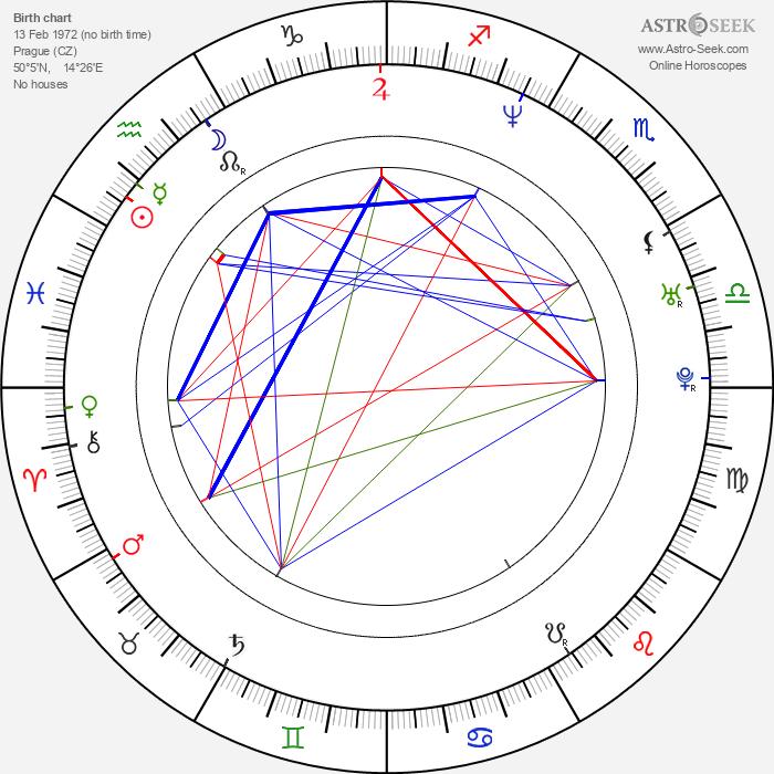 Ondřej Matějka - Astrology Natal Birth Chart