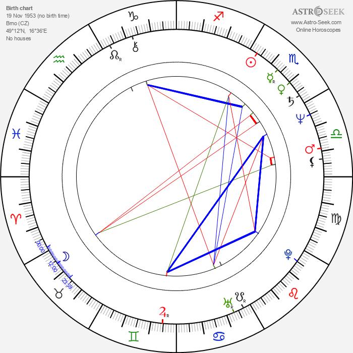 Ondřej Mikulášek - Astrology Natal Birth Chart