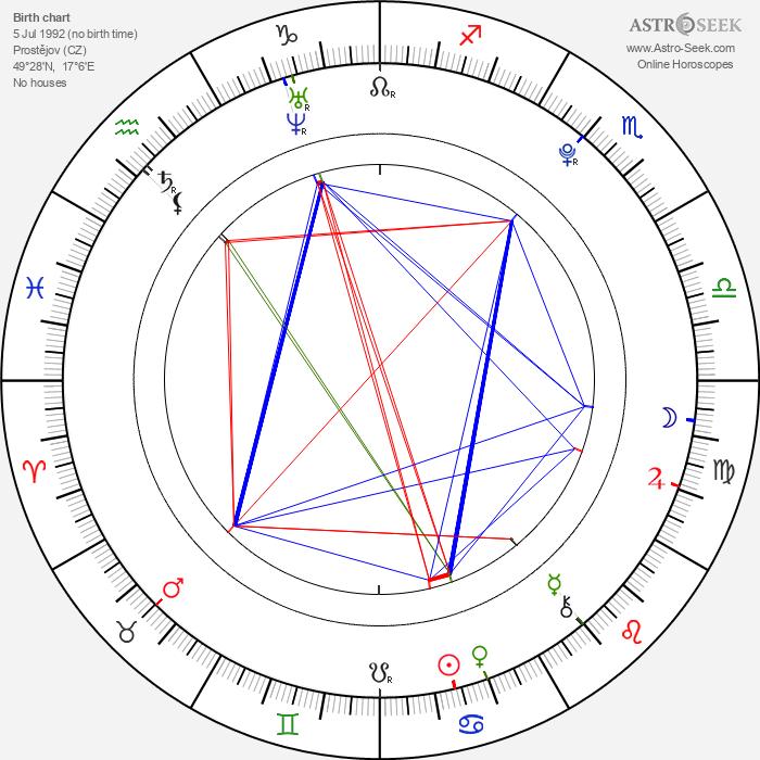 Ondřej Palatka - Astrology Natal Birth Chart