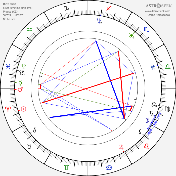 Ondřej Škoch - Astrology Natal Birth Chart