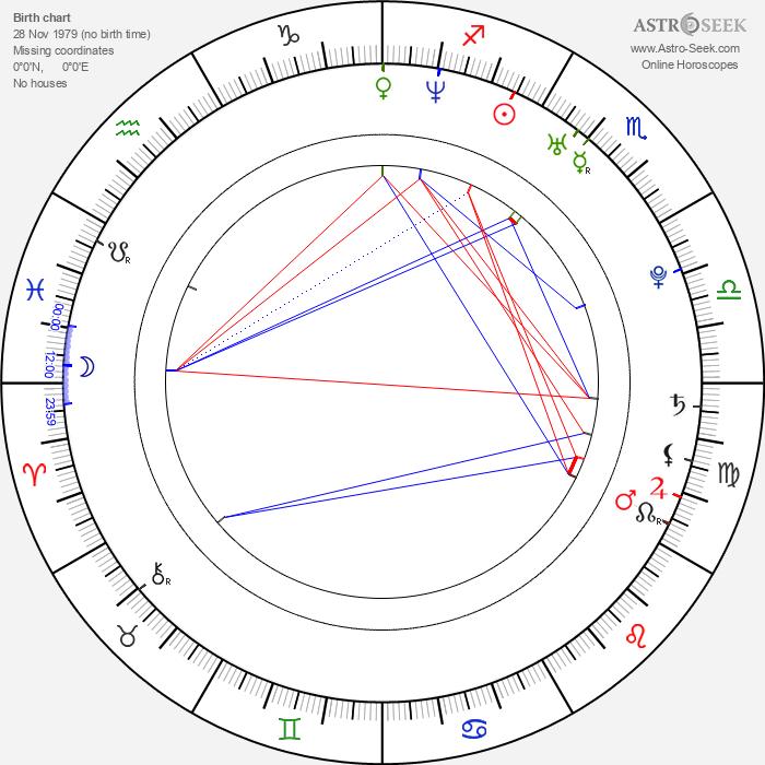 Ondřej Štěpánek - Astrology Natal Birth Chart