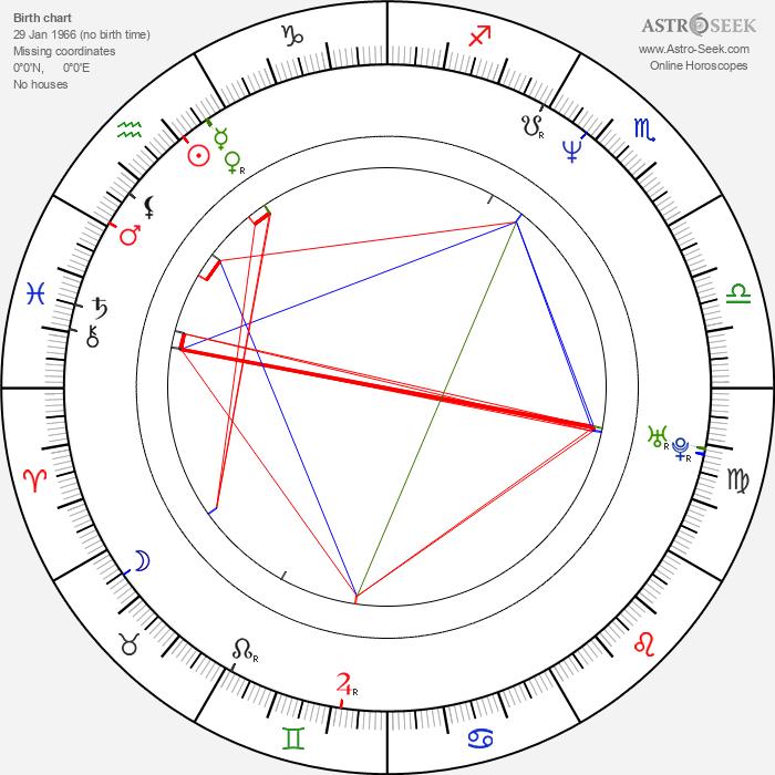 Ondřej Štindl - Astrology Natal Birth Chart