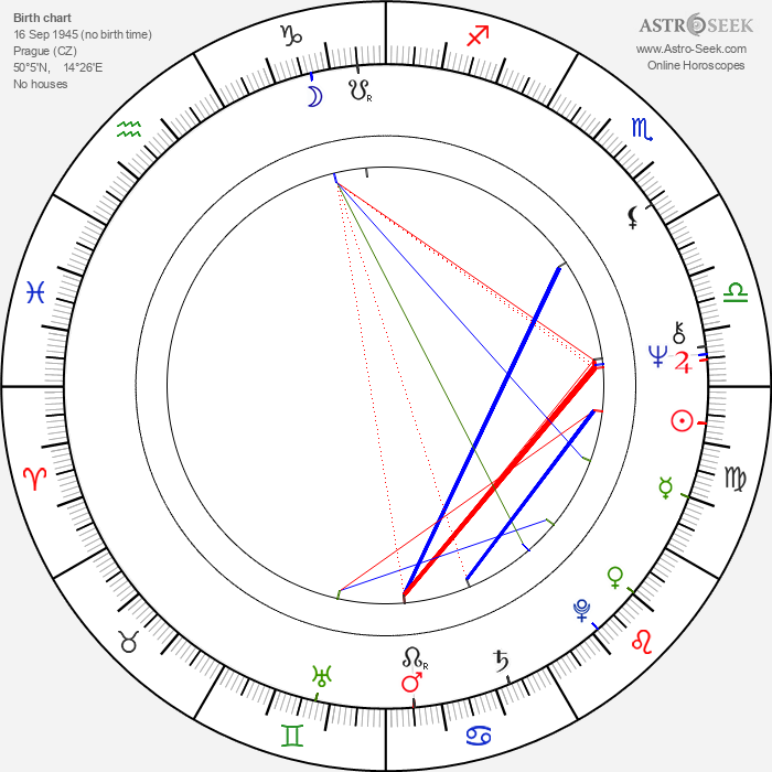 Ondřej Suchý - Astrology Natal Birth Chart