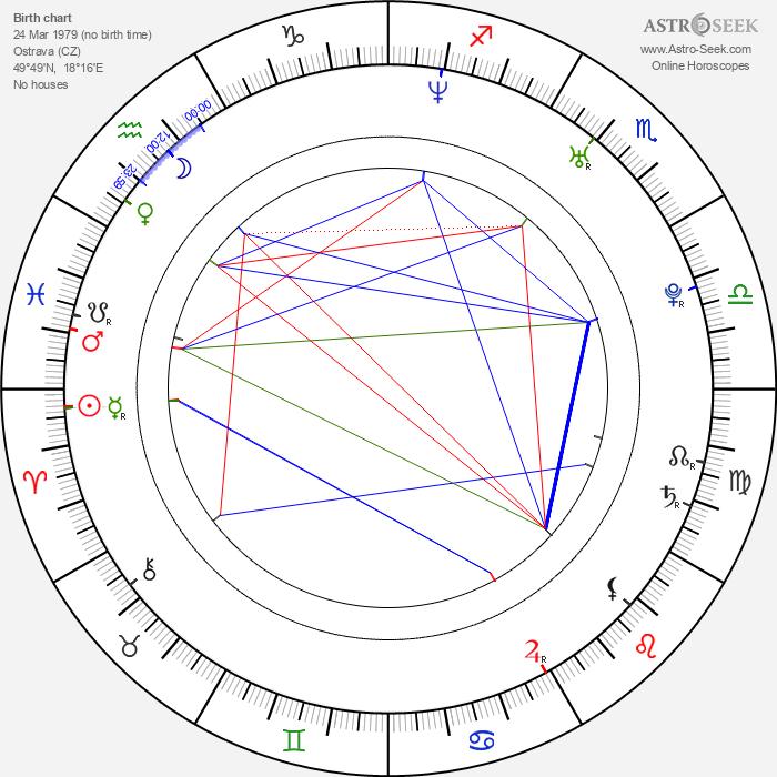 Ondřej Veselý - Astrology Natal Birth Chart