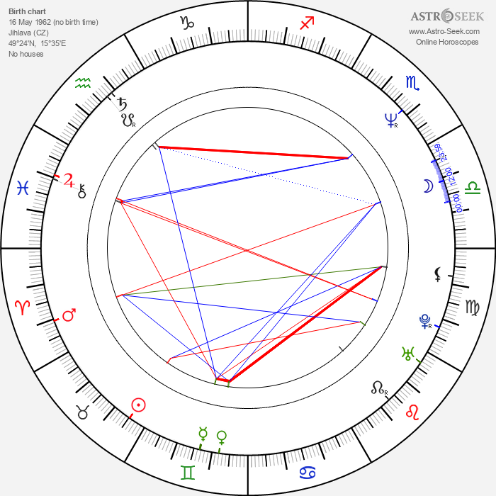Ondřej Vetchý - Astrology Natal Birth Chart