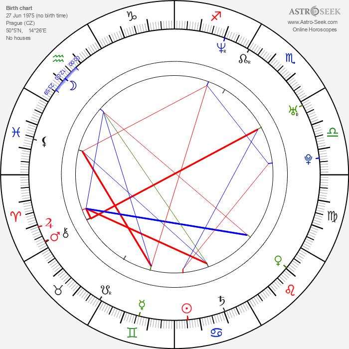Ondřej Volejník - Astrology Natal Birth Chart