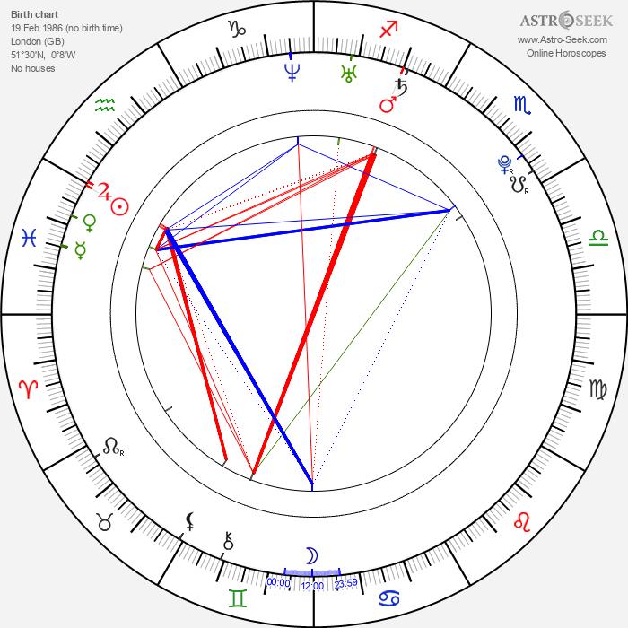 Ophelia Lovibond - Astrology Natal Birth Chart