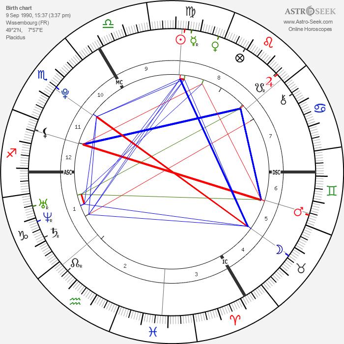 Ophélie-Cyrielle Étienne - Astrology Natal Birth Chart