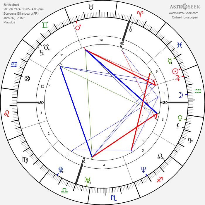Ophélie Winter - Astrology Natal Birth Chart