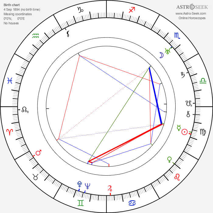 Orane Demazis - Astrology Natal Birth Chart