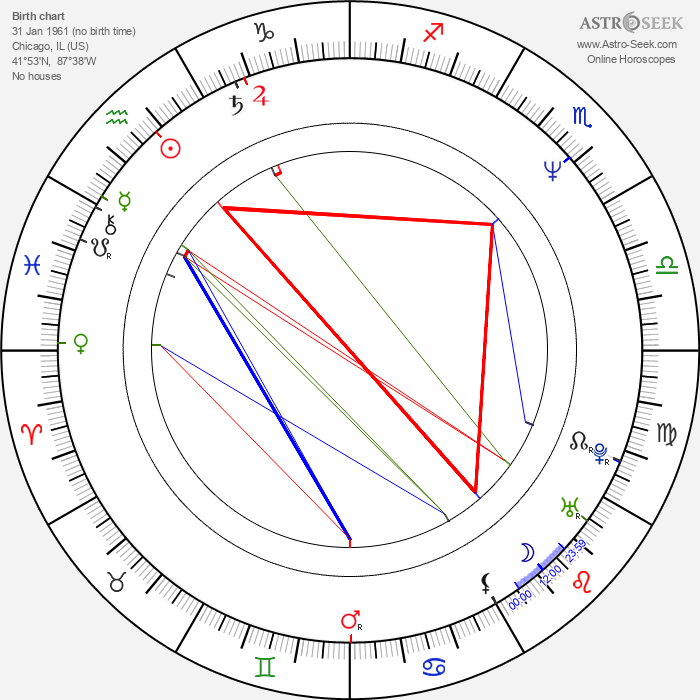 Oren Koules - Astrology Natal Birth Chart