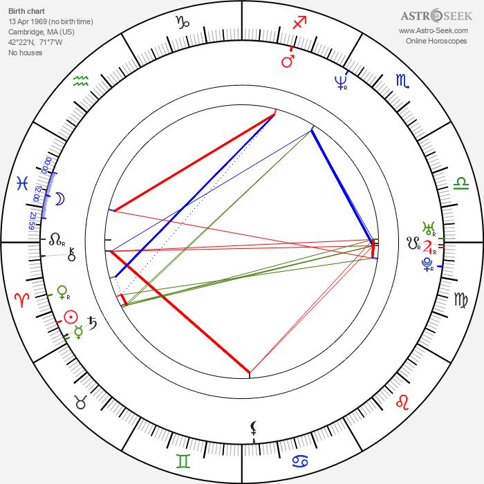 Oren Sarch - Astrology Natal Birth Chart