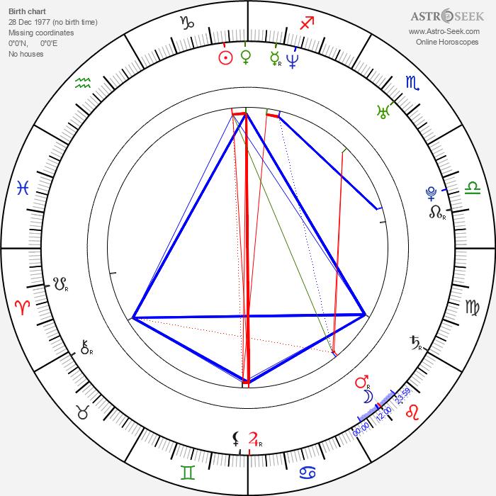 Oriana Schrage - Astrology Natal Birth Chart