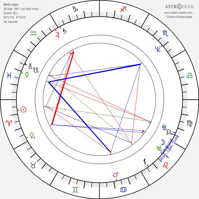 Orla Brady - Astrology Natal Birth Chart