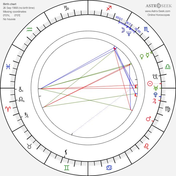 Orlando Fundichelly - Astrology Natal Birth Chart