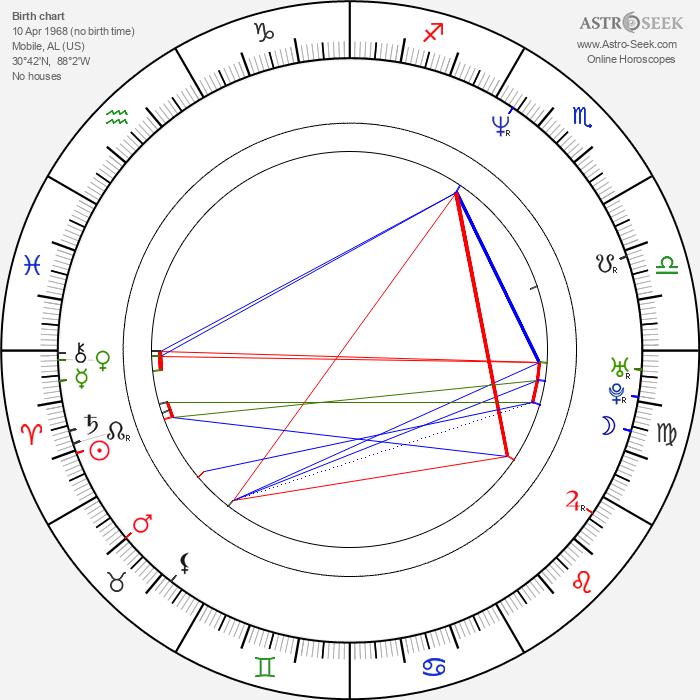 Orlando Jones - Astrology Natal Birth Chart
