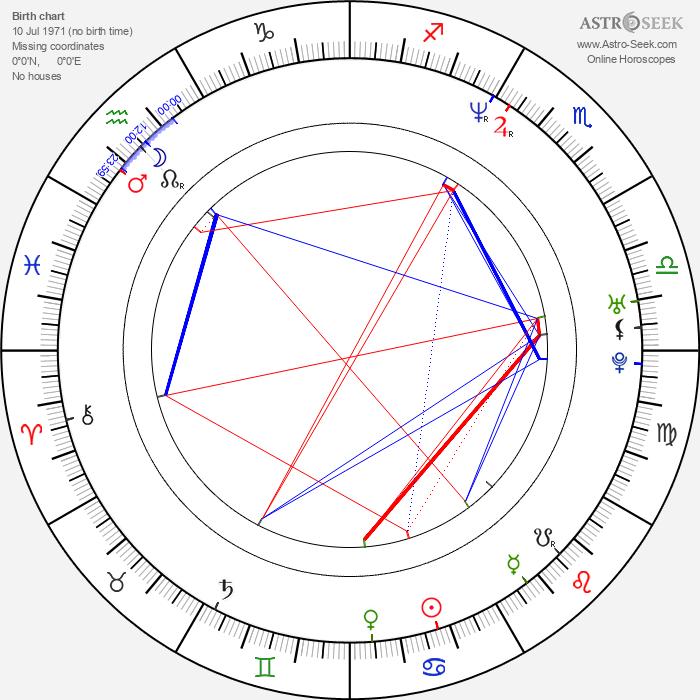 Orlando Jordan - Astrology Natal Birth Chart