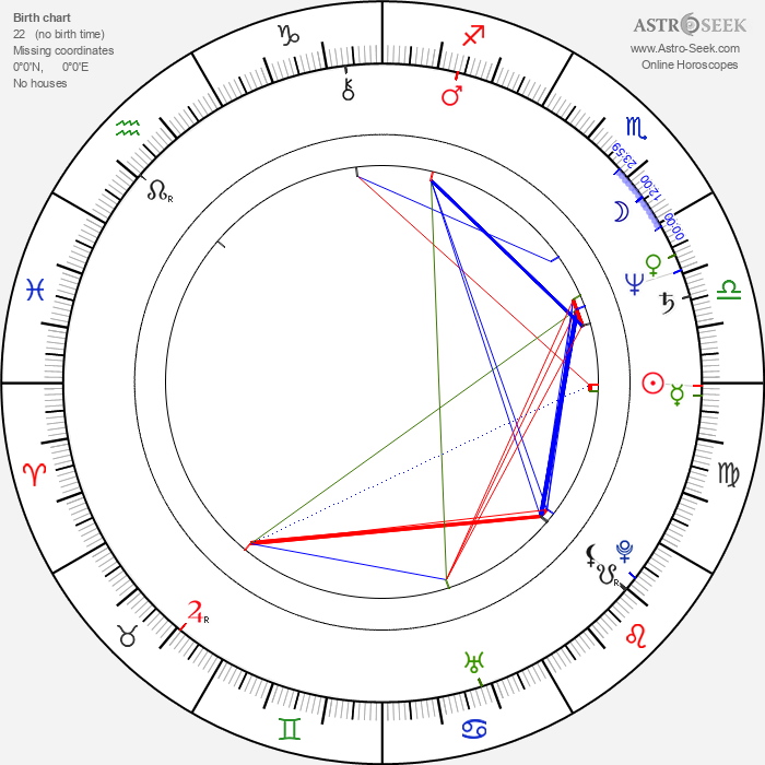 Orlow Seunke - Astrology Natal Birth Chart