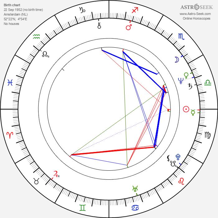 Orlow Seunke - Astrology Natal Birth Chart