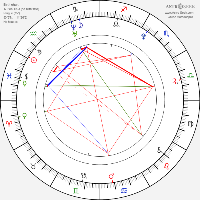 Ornella Štiková - Astrology Natal Birth Chart