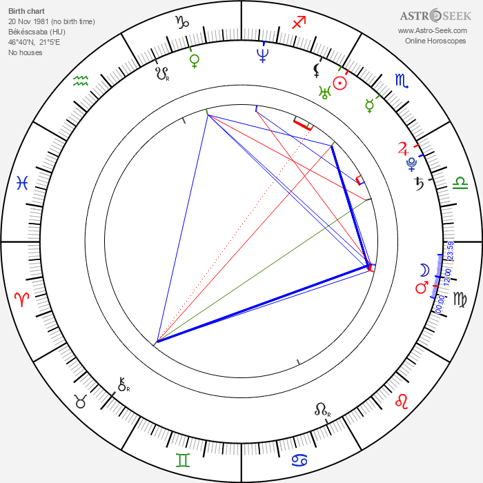Orsolya Tóth - Astrology Natal Birth Chart